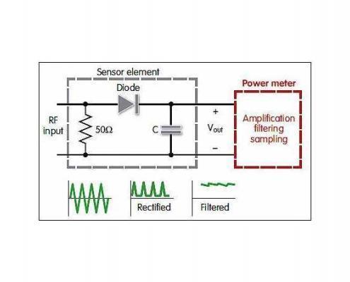 Heat and Diode-based RF Power Sensor Circuit Diagram | Ranatec