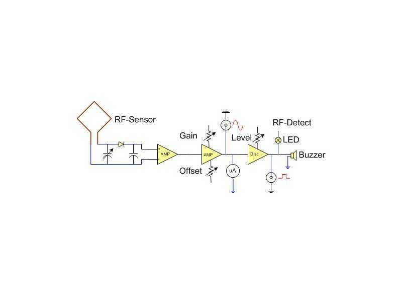 RF Power sensor circuit diagram | Ranatec